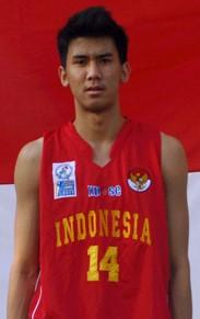 Juan pemain basket muda indonesia